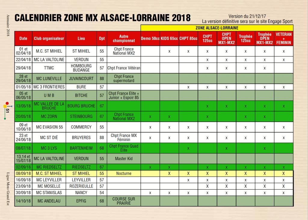 Calendrier Zone Mx Alsace-Lorraine 2018